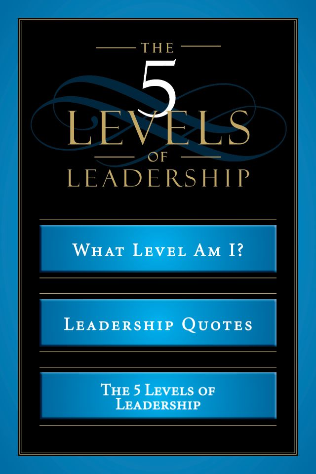 John C. Maxwell's The 5 Levels of Leadership - Educational App